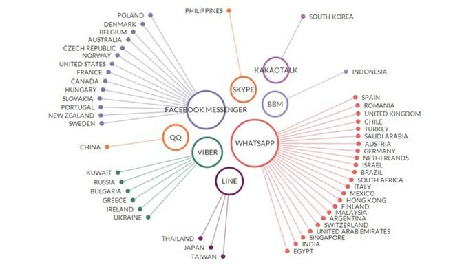 """แอพพลิเคชั่น """"Chat"""" สุดฮิตติดชาร์จใน 50 ประเทศ"""